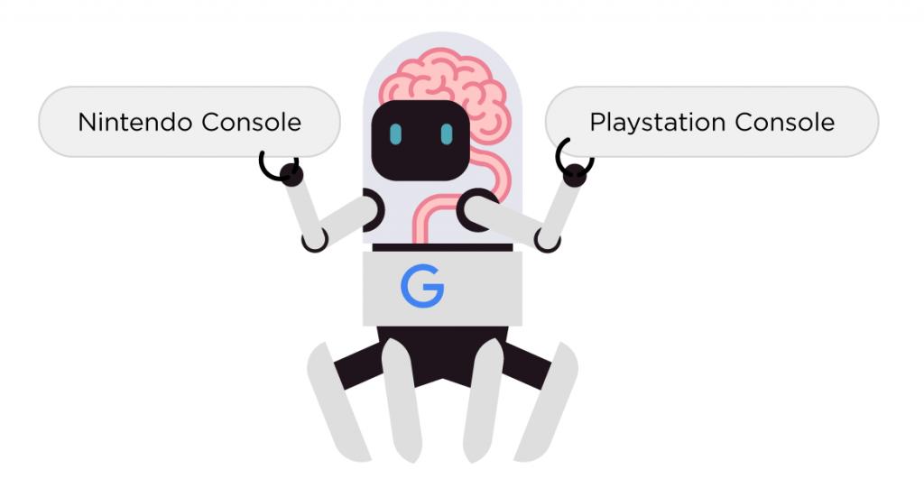 谷歌大脑游戏机搜索示例