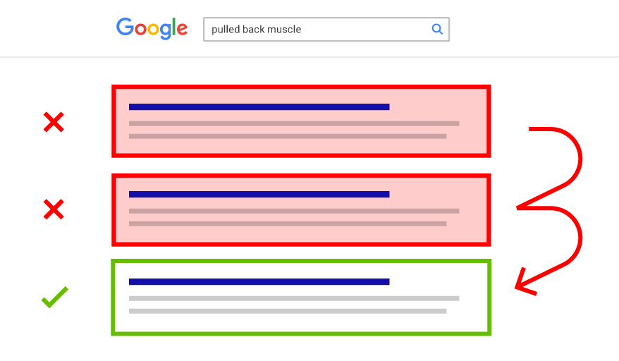 用户查看搜索结果操作示例