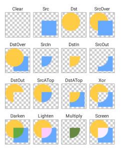 Android PorterDuffXfermode 模式示例