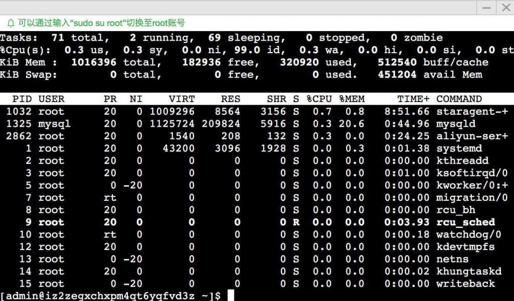 查看进程CPU、内存及其他相关信息