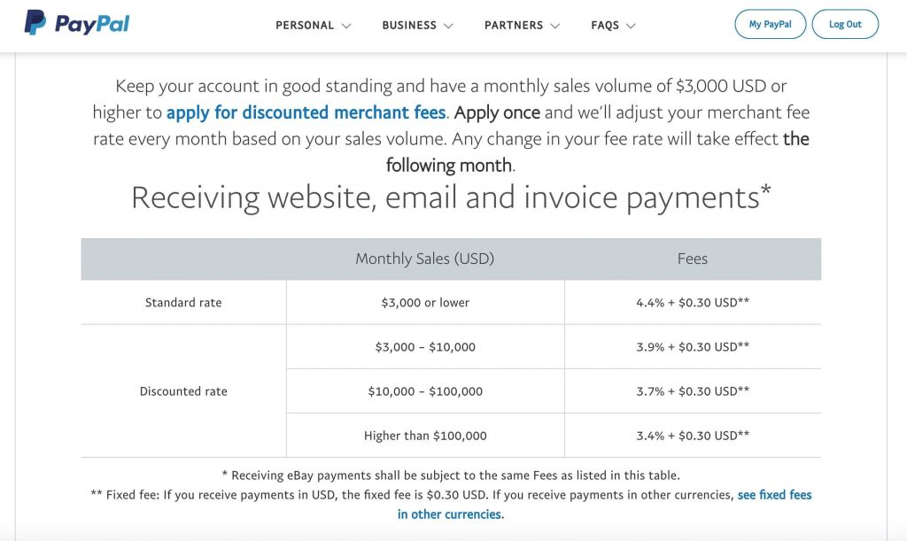 PayPal收款费率