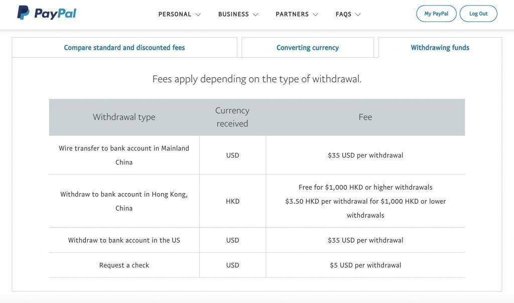 PayPal提款费率